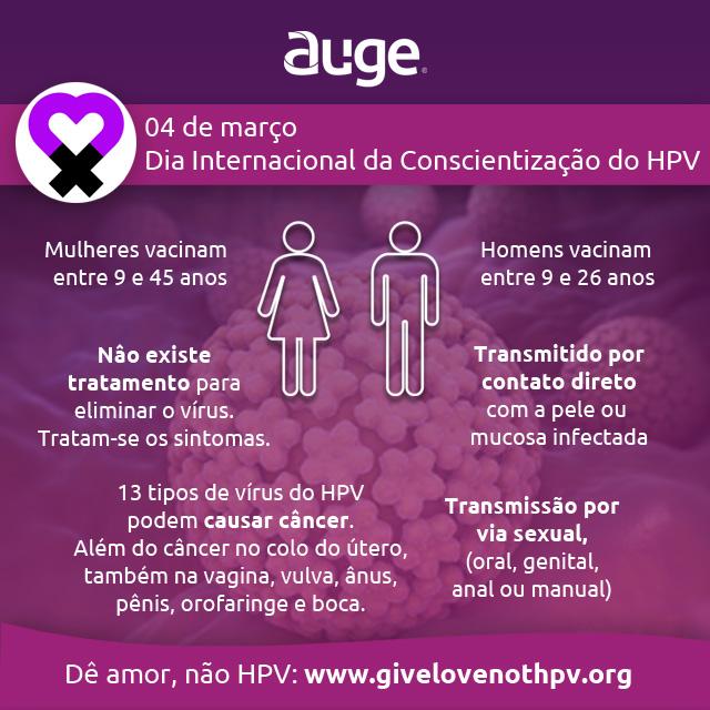 Conscientização do HPV